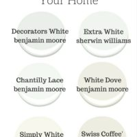 The Best White Paint for Your Home
